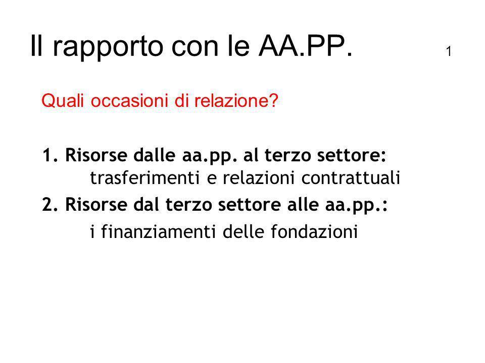 Il rapporto con le AA.PP. 1 Quali occasioni di relazione.