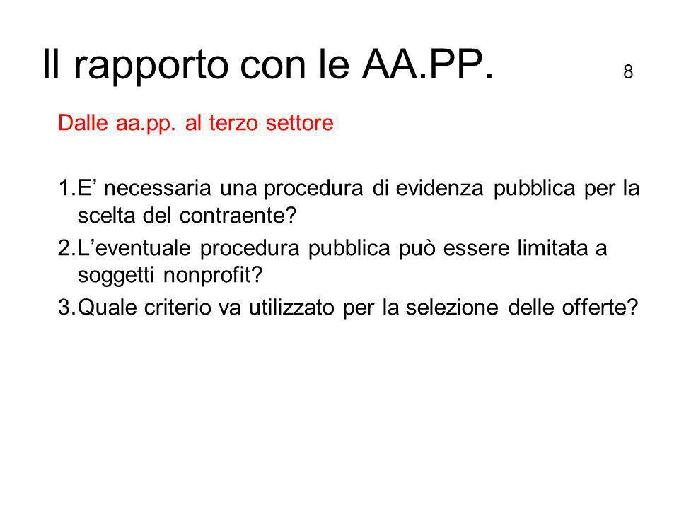 Il rapporto con le AA.PP. 8 Dalle aa.pp.