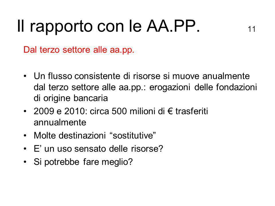 Il rapporto con le AA.PP. 11 Dal terzo settore alle aa.pp.