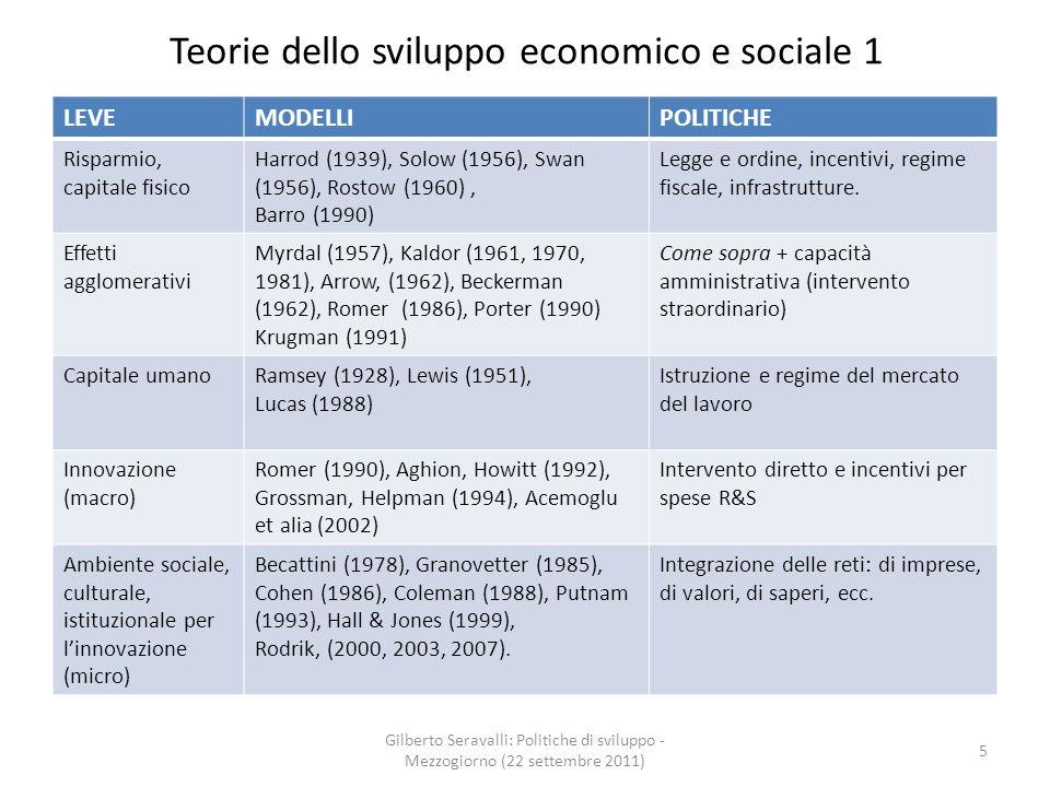 Teorie dello sviluppo economico e sociale 1 LEVEMODELLIPOLITICHE Risparmio, capitale fisico Harrod (1939), Solow (1956), Swan (1956), Rostow (1960), Barro (1990) Legge e ordine, incentivi, regime fiscale, infrastrutture.
