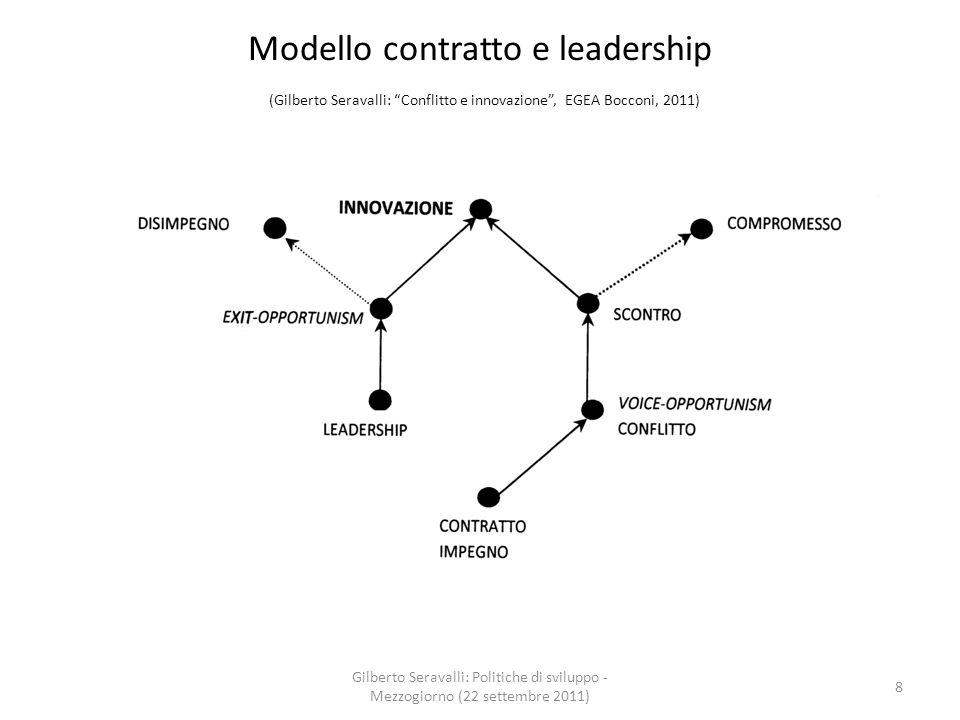 Modello contratto e leadership (Gilberto Seravalli: Conflitto e innovazione, EGEA Bocconi, 2011) Gilberto Seravalli: Politiche di sviluppo - Mezzogiorno (22 settembre 2011) 8