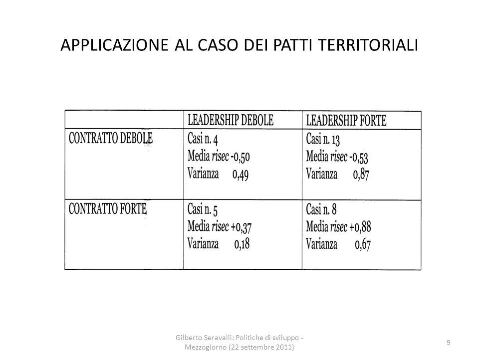 APPLICAZIONE AL CASO DEI PATTI TERRITORIALI Gilberto Seravalli: Politiche di sviluppo - Mezzogiorno (22 settembre 2011) 9