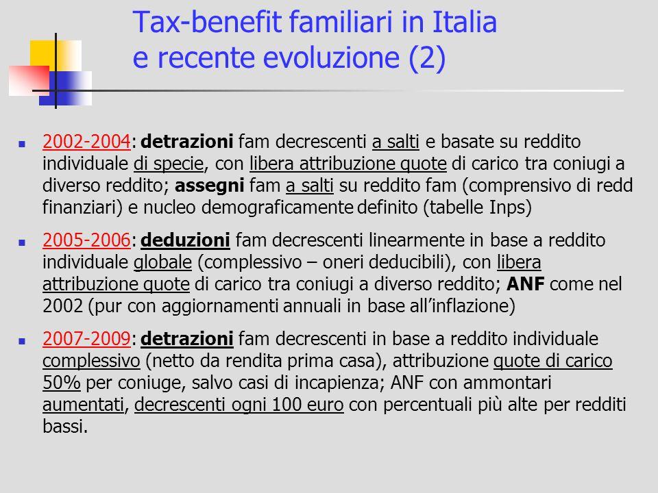 Tax-benefit familiari in Italia e recente evoluzione (2) 2002-2004: detrazioni fam decrescenti a salti e basate su reddito individuale di specie, con libera attribuzione quote di carico tra coniugi a diverso reddito; assegni fam a salti su reddito fam (comprensivo di redd finanziari) e nucleo demograficamente definito (tabelle Inps) 2005-2006: deduzioni fam decrescenti linearmente in base a reddito individuale globale (complessivo – oneri deducibili), con libera attribuzione quote di carico tra coniugi a diverso reddito; ANF come nel 2002 (pur con aggiornamenti annuali in base allinflazione) 2007-2009: detrazioni fam decrescenti in base a reddito individuale complessivo (netto da rendita prima casa), attribuzione quote di carico 50% per coniuge, salvo casi di incapienza; ANF con ammontari aumentati, decrescenti ogni 100 euro con percentuali più alte per redditi bassi.