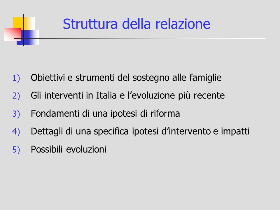 Struttura della relazione 1) Obiettivi e strumenti del sostegno alle famiglie 2) Gli interventi in Italia e levoluzione più recente 3) Fondamenti di una ipotesi di riforma 4) Dettagli di una specifica ipotesi dintervento e impatti 5) Possibili evoluzioni