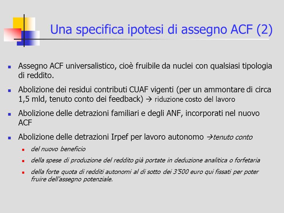 Una specifica ipotesi di assegno ACF (2) Assegno ACF universalistico, cioè fruibile da nuclei con qualsiasi tipologia di reddito.
