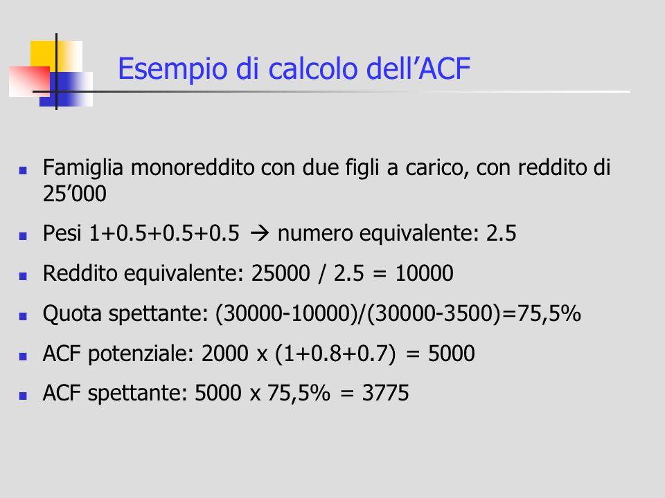 Esempio di calcolo dellACF Famiglia monoreddito con due figli a carico, con reddito di 25000 Pesi 1+0.5+0.5+0.5 numero equivalente: 2.5 Reddito equivalente: 25000 / 2.5 = 10000 Quota spettante: (30000-10000)/(30000-3500)=75,5% ACF potenziale: 2000 x (1+0.8+0.7) = 5000 ACF spettante: 5000 x 75,5% = 3775
