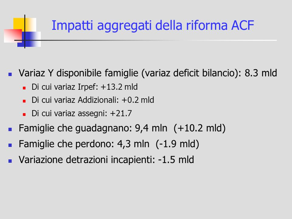 Impatti aggregati della riforma ACF Variaz Y disponibile famiglie (variaz deficit bilancio): 8.3 mld Di cui variaz Irpef: +13.2 mld Di cui variaz Addizionali: +0.2 mld Di cui variaz assegni: +21.7 Famiglie che guadagnano: 9,4 mln (+10.2 mld) Famiglie che perdono: 4,3 mln (-1.9 mld) Variazione detrazioni incapienti: -1.5 mld