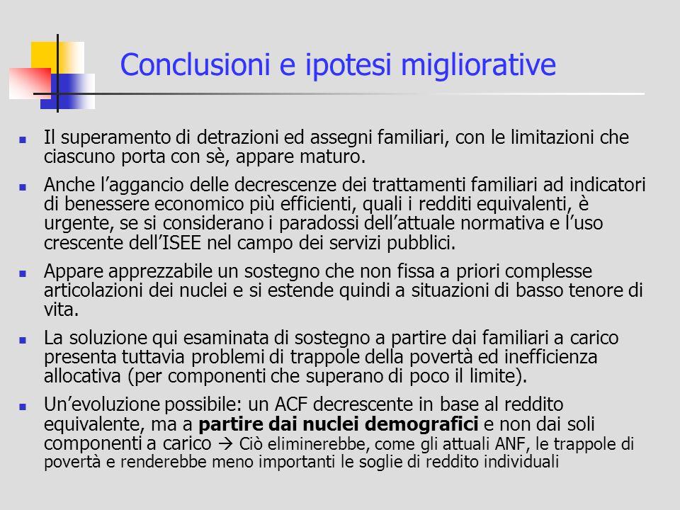 Conclusioni e ipotesi migliorative Il superamento di detrazioni ed assegni familiari, con le limitazioni che ciascuno porta con sè, appare maturo.