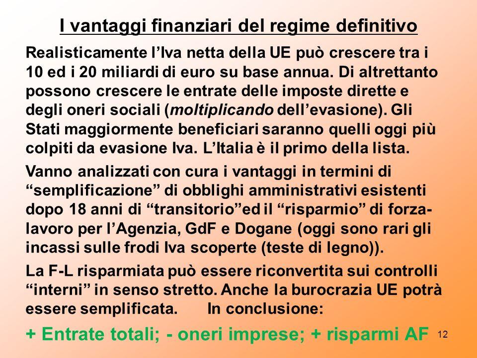 I vantaggi finanziari del regime definitivo Realisticamente lIva netta della UE può crescere tra i 10 ed i 20 miliardi di euro su base annua.