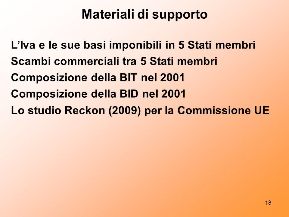 Materiali di supporto LIva e le sue basi imponibili in 5 Stati membri Scambi commerciali tra 5 Stati membri Composizione della BIT nel 2001 Composizione della BID nel 2001 Lo studio Reckon (2009) per la Commissione UE 18