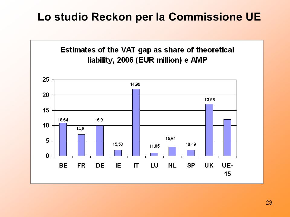 23 Lo studio Reckon per la Commissione UE