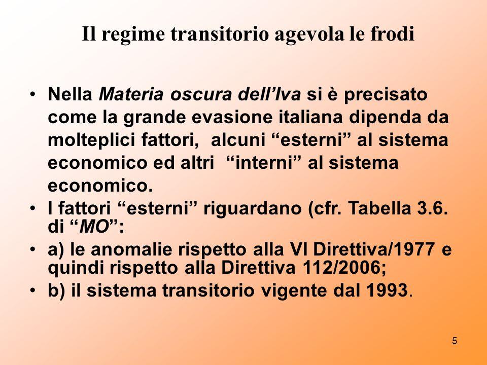 5 Il regime transitorio agevola le frodi Nella Materia oscura dellIva si è precisato come la grande evasione italiana dipenda da molteplici fattori, alcuni esterni al sistema economico ed altri interni al sistema economico.