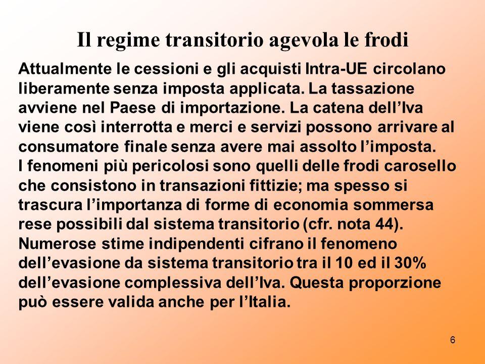 Il regime transitorio agevola le frodi Attualmente le cessioni e gli acquisti Intra-UE circolano liberamente senza imposta applicata.