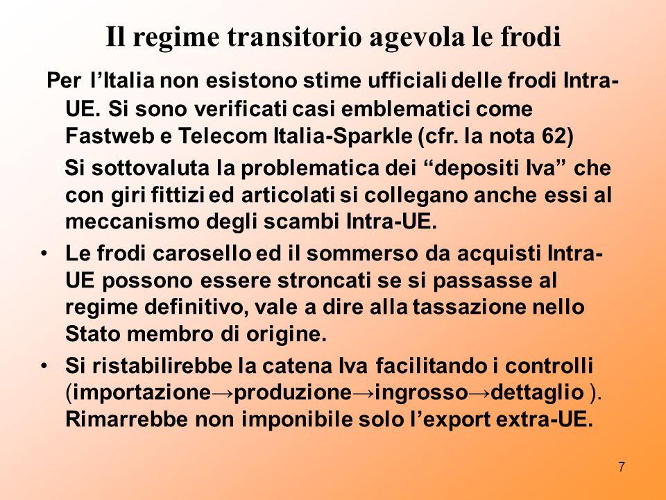 Il regime transitorio agevola le frodi Per lItalia non esistono stime ufficiali delle frodi Intra- UE.