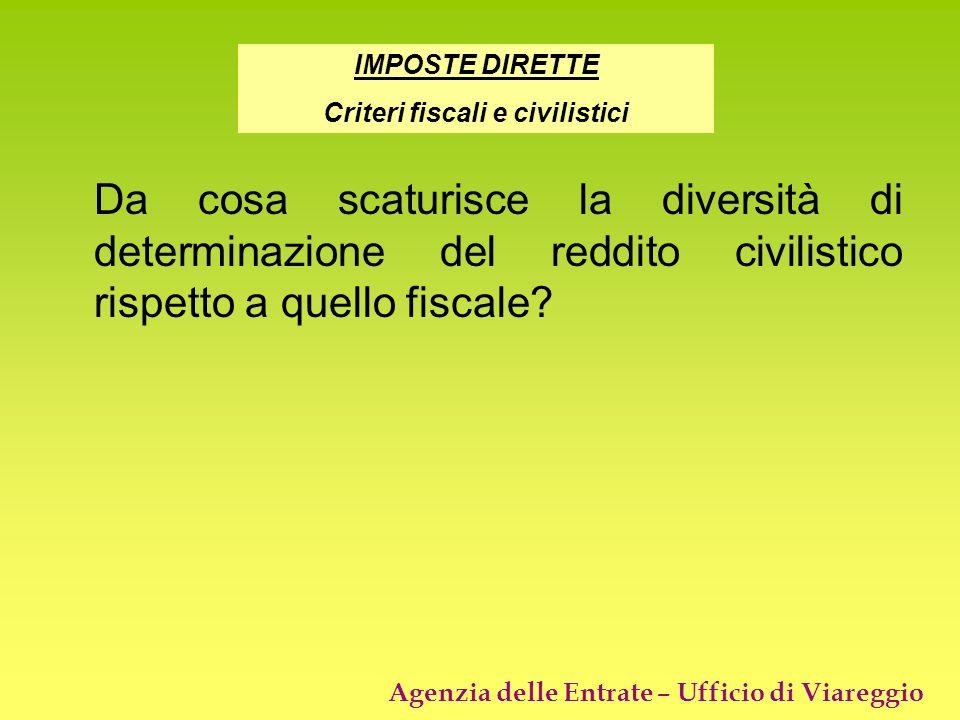 Agenzia delle Entrate – Ufficio di Viareggio Da cosa scaturisce la diversità di determinazione del reddito civilistico rispetto a quello fiscale? IMPO