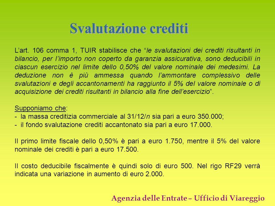 Agenzia delle Entrate – Ufficio di Viareggio Lart. 106 comma 1, TUIR stabilisce che le svalutazioni dei crediti risultanti in bilancio, per limporto n