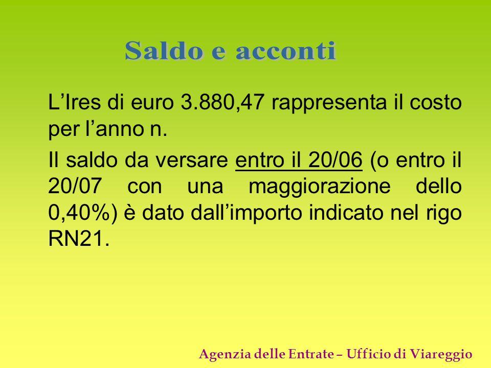Agenzia delle Entrate – Ufficio di Viareggio LIres di euro 3.880,47 rappresenta il costo per lanno n. Il saldo da versare entro il 20/06 (o entro il 2
