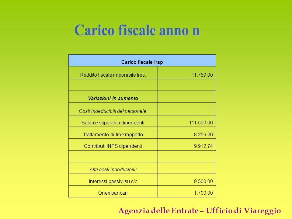 Agenzia delle Entrate – Ufficio di Viareggio Carico fiscale Irap Reddito fiscale imponibile Ires:11.759,00 Variazioni in aumento Costi indeducibili de