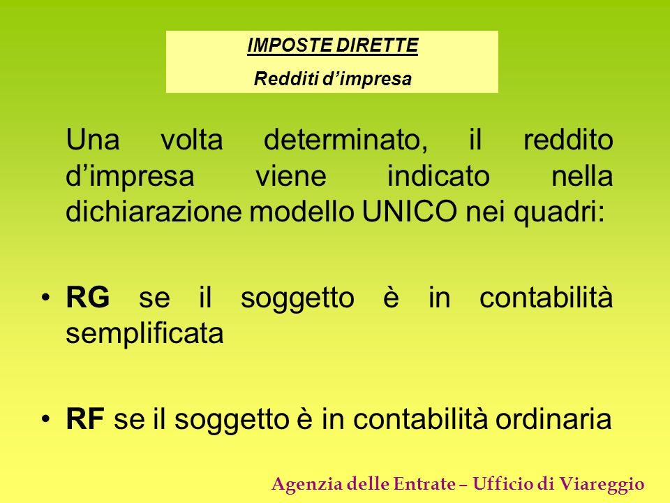 Agenzia delle Entrate – Ufficio di Viareggio Una volta determinato, il reddito dimpresa viene indicato nella dichiarazione modello UNICO nei quadri: R