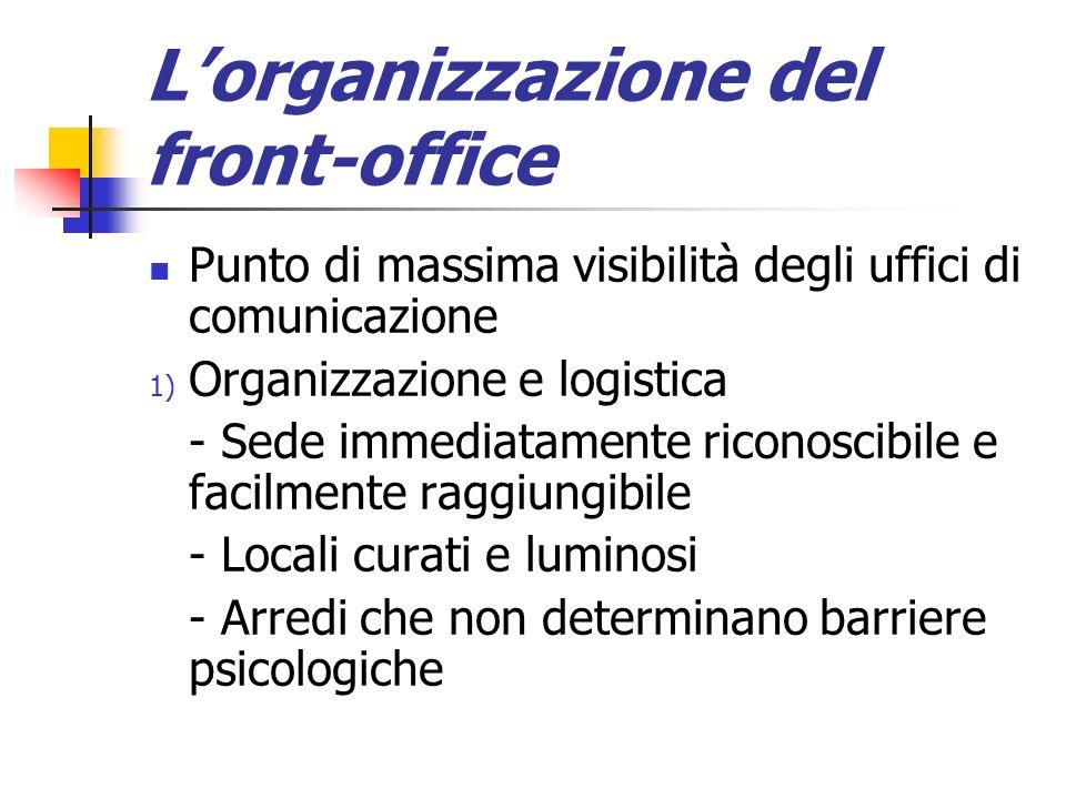 Lorganizzazione del front-office Punto di massima visibilità degli uffici di comunicazione 1) Organizzazione e logistica - Sede immediatamente riconos