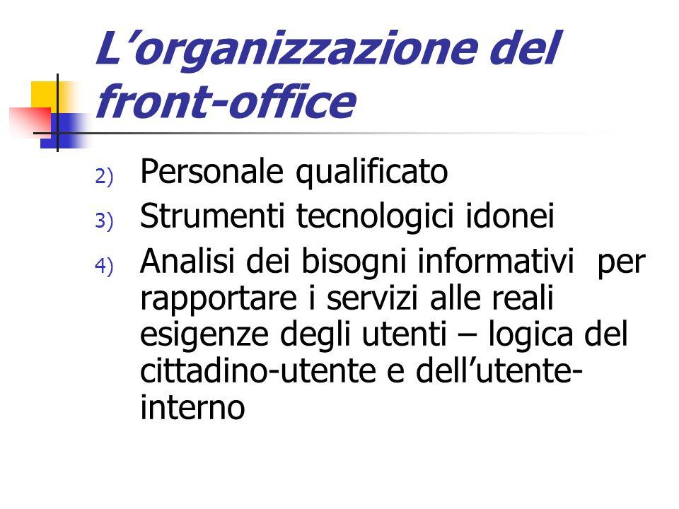 Lorganizzazione del front-office 2) Personale qualificato 3) Strumenti tecnologici idonei 4) Analisi dei bisogni informativi per rapportare i servizi