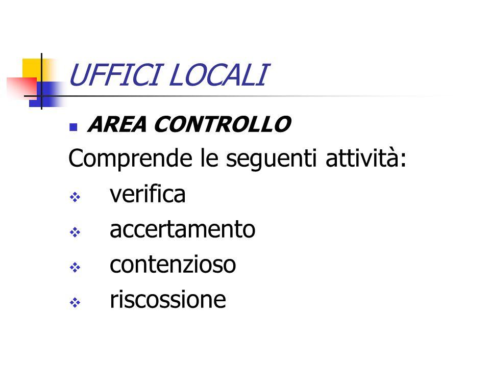 UFFICI LOCALI AREA CONTROLLO Comprende le seguenti attività: verifica accertamento contenzioso riscossione