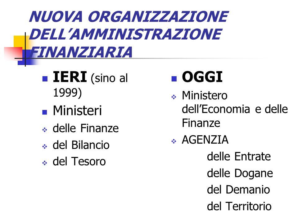 NUOVA ORGANIZZAZIONE DELLAMMINISTRAZIONE FINANZIARIA IERI (sino al 1999) Ministeri delle Finanze del Bilancio del Tesoro OGGI Ministero dellEconomia e