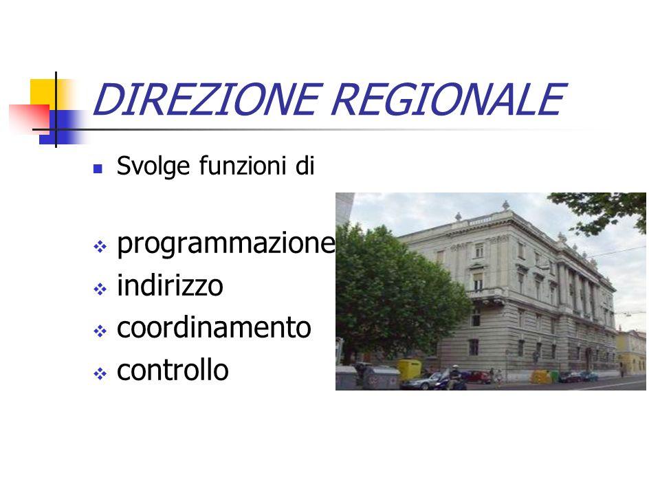 DIREZIONE REGIONALE Svolge funzioni di programmazione indirizzo coordinamento controllo