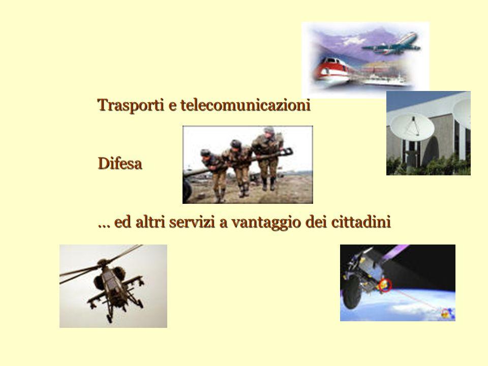 Trasporti e telecomunicazioni Difesa … ed altri servizi a vantaggio dei cittadini