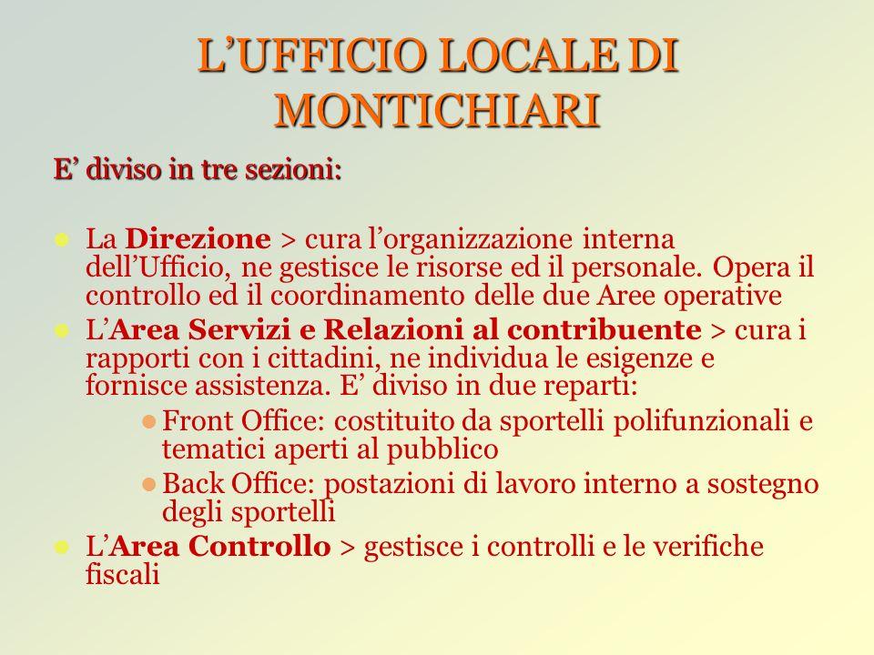 LUFFICIO LOCALE DI MONTICHIARI E diviso in tre sezioni: La Direzione > cura lorganizzazione interna dellUfficio, ne gestisce le risorse ed il personale.
