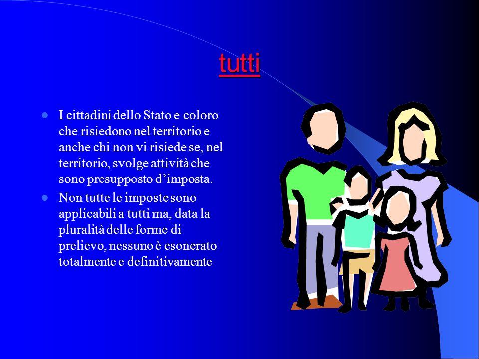 Sistema tributario Sistema tributario Insieme coordinato di norme che regola e garantisce il versamento dei tributi obbligatori da parte dei cittadini tributi