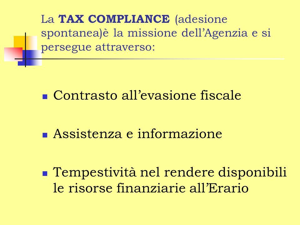 La TAX COMPLIANCE (adesione spontanea)è la missione dellAgenzia e si persegue attraverso: Contrasto allevasione fiscale Assistenza e informazione Tempestività nel rendere disponibili le risorse finanziarie allErario