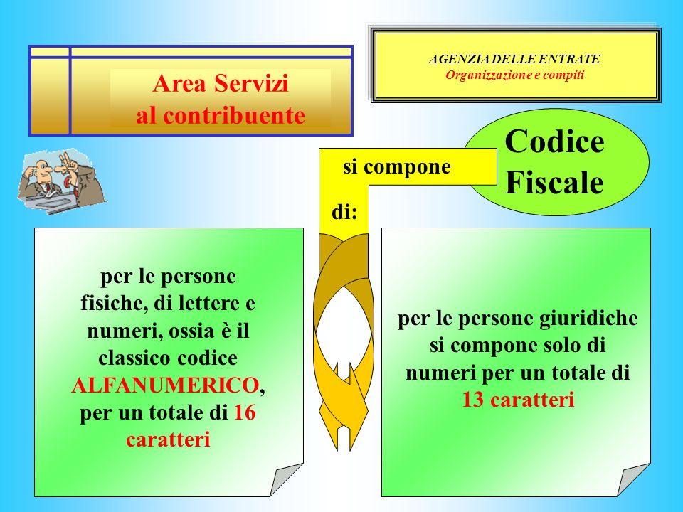 AGENZIA DELLE ENTRATE Organizzazione e compiti Area Servizi al contribuente per le persone fisiche, di lettere e numeri, ossia è il classico codice AL