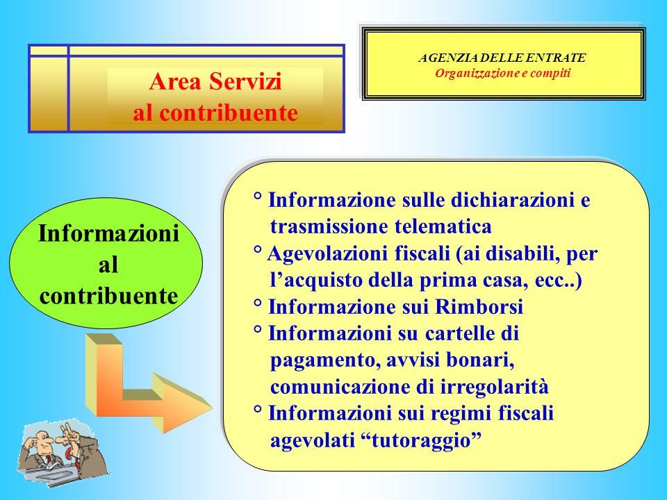 AGENZIA DELLE ENTRATE Organizzazione e compiti Informazioni al contribuente ° Informazione sulle dichiarazioni e trasmissione telematica ° Agevolazion