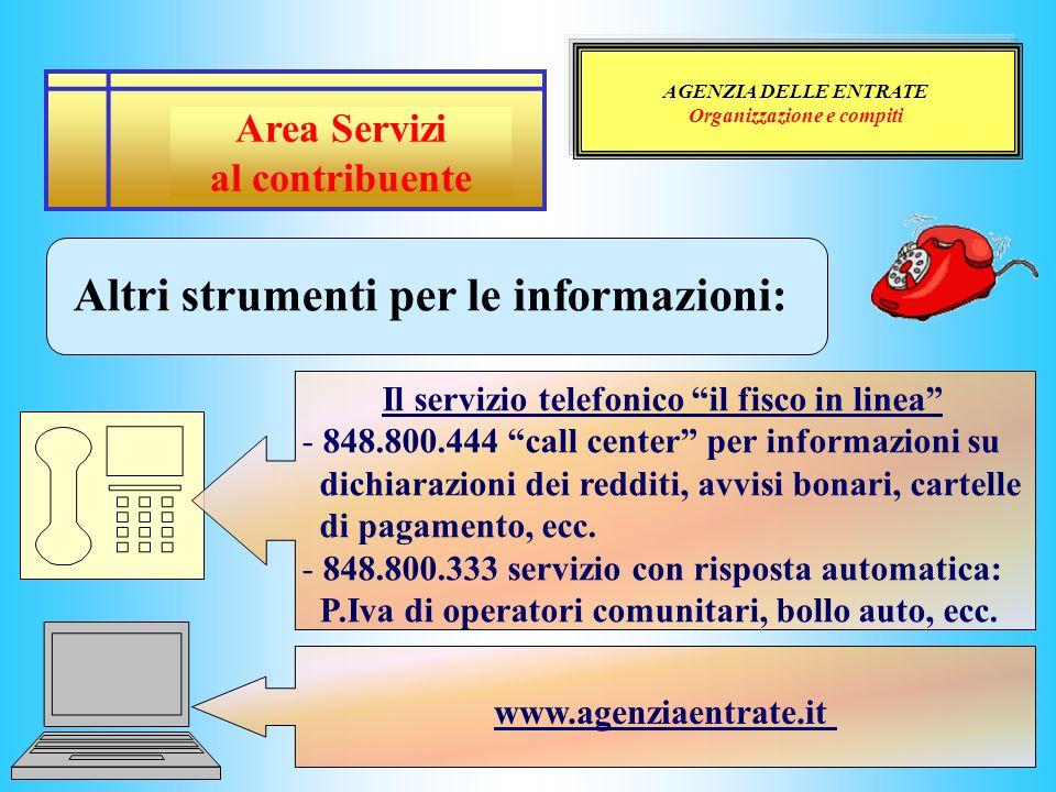 AGENZIA DELLE ENTRATE Organizzazione e compiti Altri strumenti per le informazioni: Il servizio telefonico il fisco in linea - 848.800.444 call center