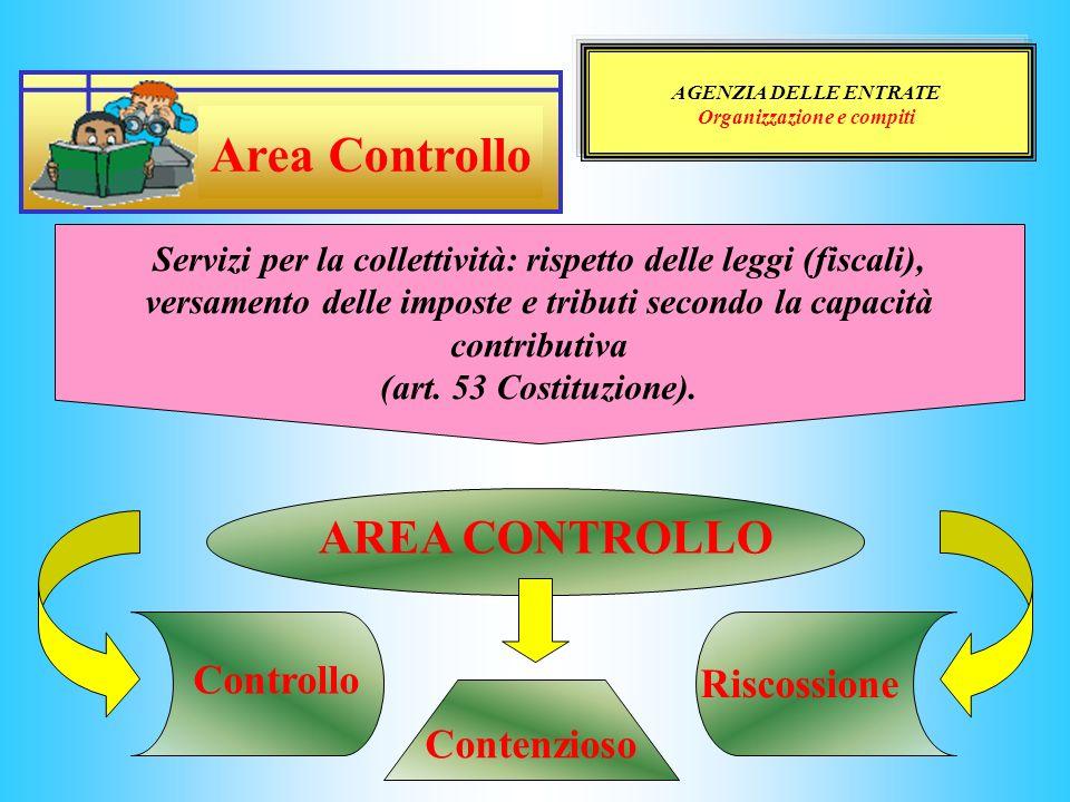 AGENZIA DELLE ENTRATE Organizzazione e compiti Servizi per la collettività: rispetto delle leggi (fiscali), versamento delle imposte e tributi secondo