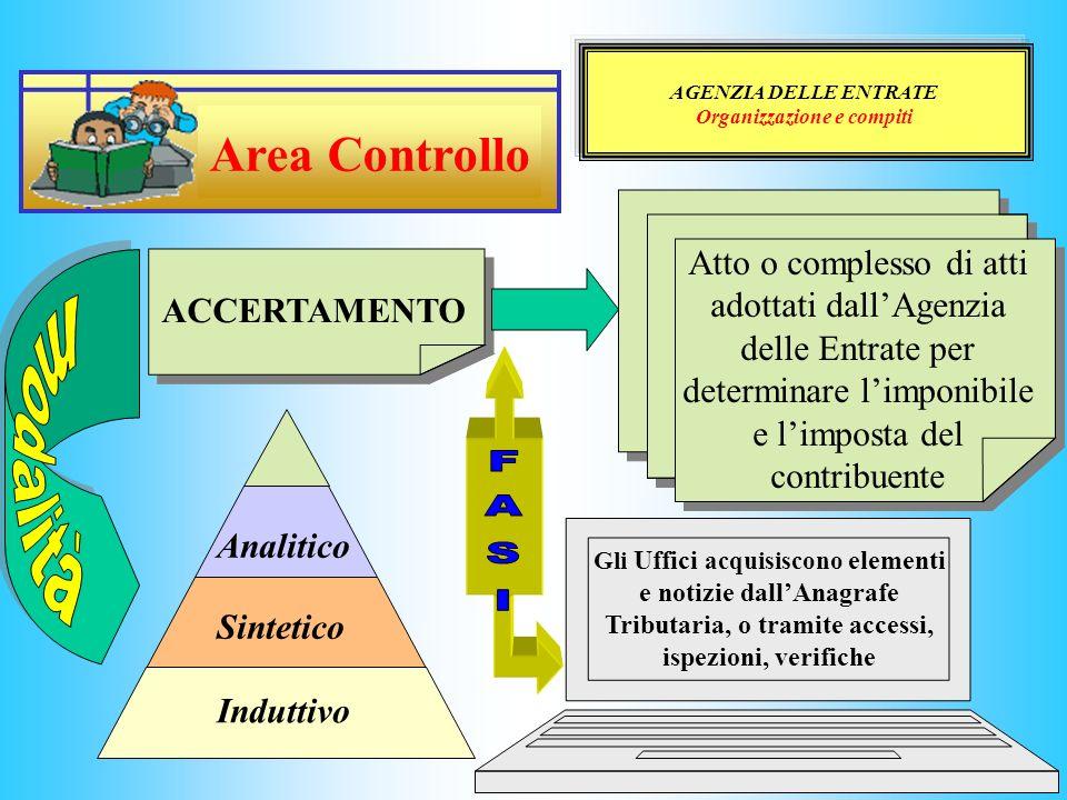 AGENZIA DELLE ENTRATE Organizzazione e compiti ACCERTAMENTO Analitico Sintetico Induttivo Atto o complesso di atti adottati dallAgenzia delle Entrate