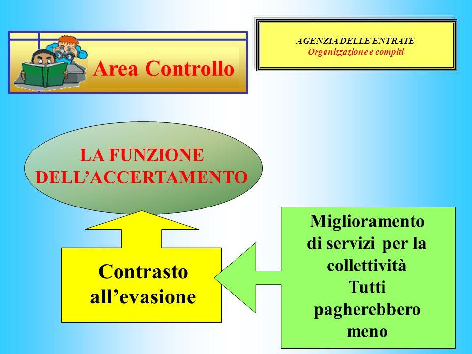AGENZIA DELLE ENTRATE Organizzazione e compiti LA FUNZIONE DELLACCERTAMENTO Contrasto allevasione Miglioramento di servizi per la collettività Tutti p