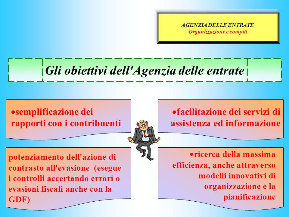 AGENZIA DELLE ENTRATE Organizzazione e compiti Servizi per la collettività: rispetto delle leggi (fiscali), versamento delle imposte e tributi secondo la capacità contributiva (art.