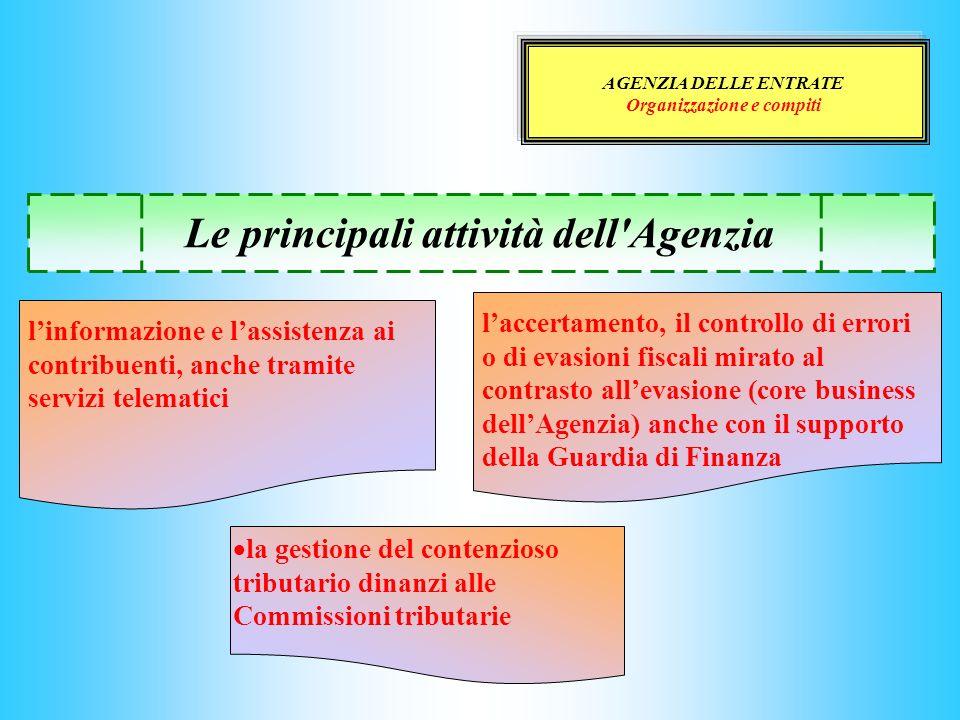 AGENZIA DELLE ENTRATE Organizzazione e compiti Uffici Centrali Hanno funzioni di programmazione, indirizzo coordinamento e controllo 4 Uffici di Staff del Direttore 6 Direzioni Centrali