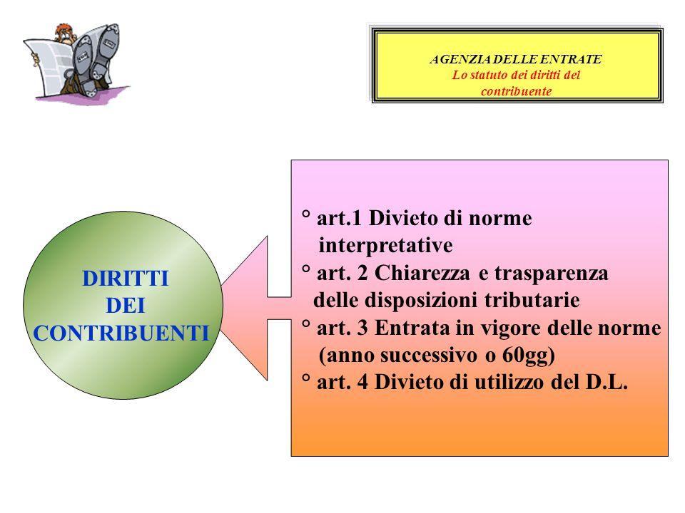 AGENZIA DELLE ENTRATE Lo statuto dei diritti del contribuente ° art.1 Divieto di norme interpretative ° art. 2 Chiarezza e trasparenza delle disposizi