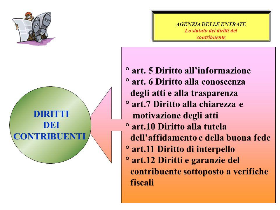 AGENZIA DELLE ENTRATE Lo statuto dei diritti del contribuente ° art. 5 Diritto allinformazione ° art. 6 Diritto alla conoscenza degli atti e alla tras