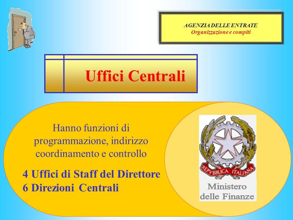 AGENZIA DELLE ENTRATE Organizzazione e compiti Uffici Centrali Hanno funzioni di programmazione, indirizzo coordinamento e controllo 4 Uffici di Staff