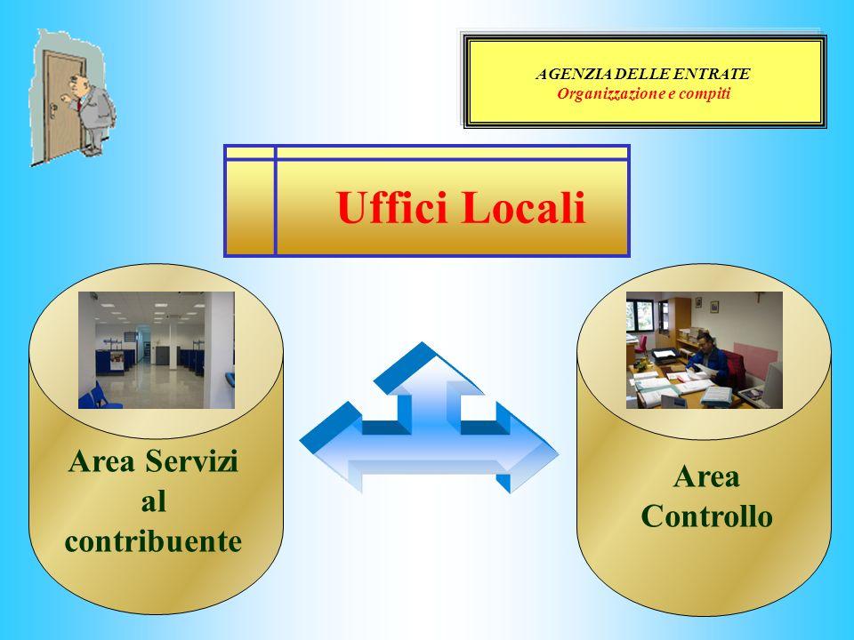 AGENZIA DELLE ENTRATE Organizzazione e compiti Area Servizi al contribuente Svolge unattività rivolta ai rapporti con il contribuente (servizi al singolo cittadino/contribuente).