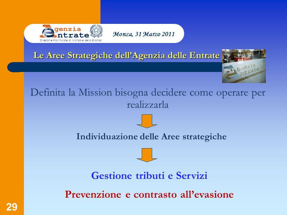 29 Le Aree Strategiche dellAgenzia delle Entrate Definita la Mission bisogna decidere come operare per realizzarla Monza, 31 Marzo 2011 Direzione Prov