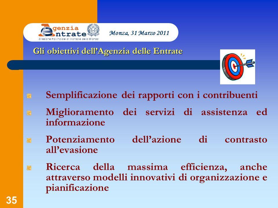 35 Gli obiettivi dellAgenzia delle Entrate Semplificazione dei rapporti con i contribuenti Miglioramento dei servizi di assistenza ed informazione Pot