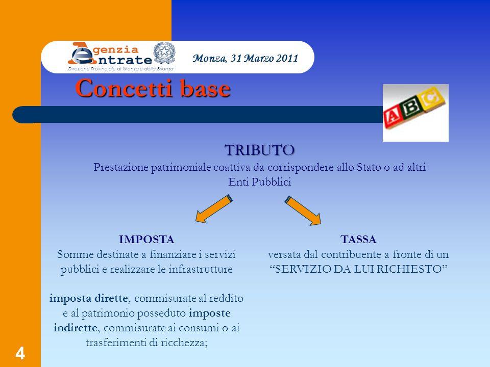 4 Concetti base TRIBUTO Prestazione patrimoniale coattiva da corrispondere allo Stato o ad altri Enti Pubblici Monza, 31 Marzo 2011 Direzione Provinci