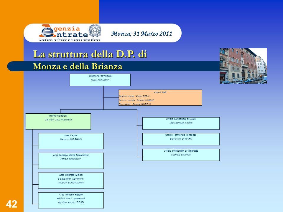 42 La struttura della D.P. di Monza e della Brianza Monza, 31 Marzo 2011 Direzione Provinciale di Monza e della Brianza Direttore Provinciale Paola AL