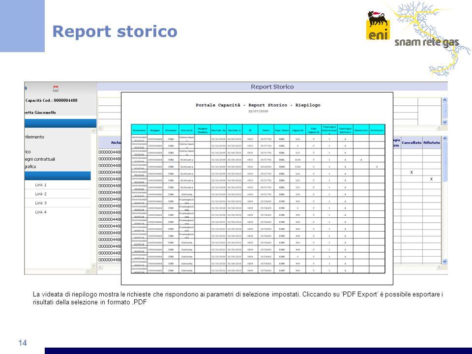 14 Report storico La videata di riepilogo mostra le richieste che rispondono ai parametri di selezione impostati. Cliccando su PDF Export è possibile
