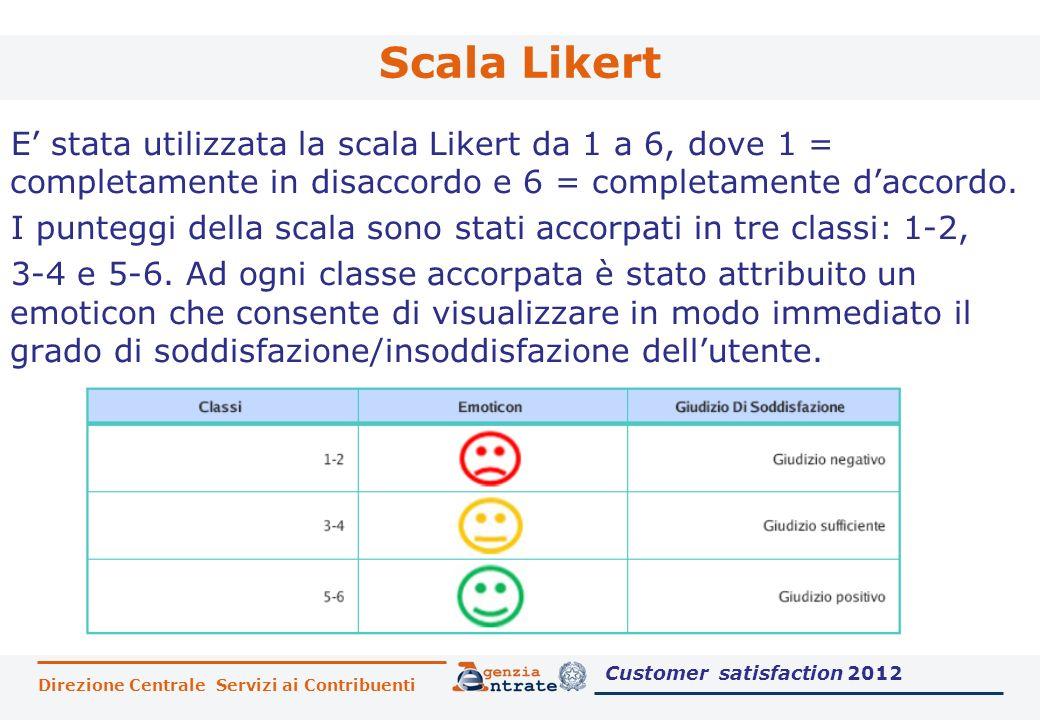 Direzione Centrale Servizi ai Contribuenti Scala Likert E stata utilizzata la scala Likert da 1 a 6, dove 1 = completamente in disaccordo e 6 = completamente daccordo.